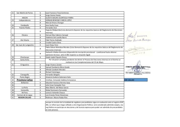 PUBLICACION-LISTAS-LIMA---CALLAO-12.05.2018-002