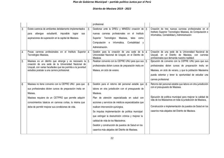 PLAN-DE-GOBIERNO-MUNICIPAL---MASISEA--2019-2022-(1)-(1)-(1)-022