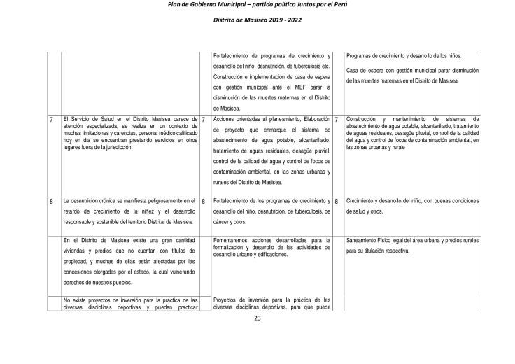 PLAN-DE-GOBIERNO-MUNICIPAL---MASISEA--2019-2022-(1)-(1)-(1)-023