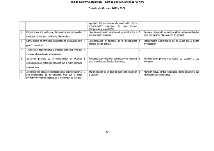 PLAN-DE-GOBIERNO-MUNICIPAL---MASISEA--2019-2022-(1)-(1)-(1)-027